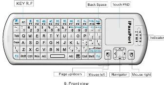 EFO iPazzPort Mini Wireless Keyboard, Mouse, Touchpad With 2 mode learning IR remote - Front